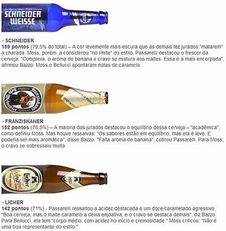 cervejas_trigo.jpg